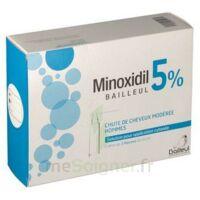 Minoxidil Bailleul 5 % Solution Pour Application Cutanée 3 Fl/60ml à Saint-Avold